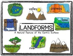 (SAMPLE POSTER) LANDFORM Posters Set/2. Social Studies Kindergarten or First Grade. $