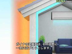 【メカニズム】暑さ対策(内装)--GAINA