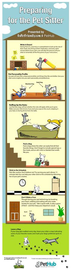 Though it pains us to admit it, we know you can't always take your pets with you on every trip. This infographic will help you prepare for the pet sitter so well that your pets will hardly even notice you're away!