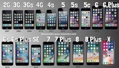 @xyphersoftware Repost from @appleipy using @RepostRegramApp - History of iPhone!  Pick one!? Comment below. Tag an Apple Lover. Follow: @appleipy  #xyphersoftware #xypher