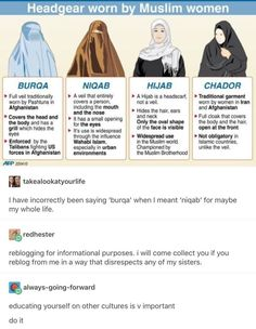 Different coverings of Islamic women