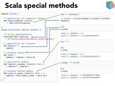 Scala Syntax in 7 images Big Data, Computers, How To Apply, Technology, Tech, Tecnologia