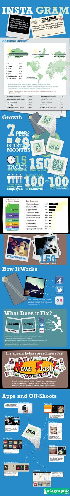 El auge de Instagram | Rise of Instagram « Infografías de Marketing