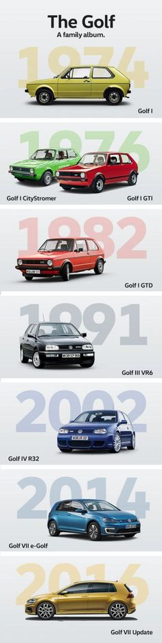 family album of the Golf. - Volkswagen has introduced seven generations and sold more than 33 million units of this model. This article in the Volkswagen Magazine presents selected gems from the model history of this iconic compact car. Vw R32, Volkswagen Golf Mk1, Vw Touran, Vw Camper, Vw Mk1 Rabbit, Carros Vw, Golf 1, Vw Classic, Vw Cars