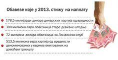 Нови дуг за старе обавезе - http://www.vaseljenska.com/ekonomija/novi-dug-za-stare-obaveze/