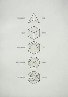 elements, sacred geometry, space and heart: