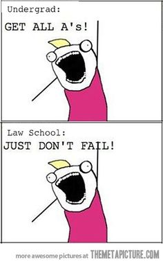 What is harder law school or engineering?