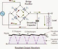 Genie Electrique Et Electronique Redresseur En Pont A Double
