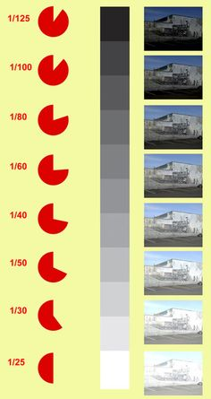 Shutter speed tips