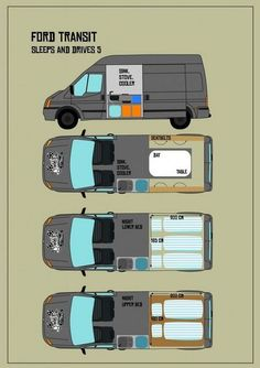 25 van conversion ideas layout must know Truck Camper, Kombi Motorhome, Mini Camper, Camper Life, Camper Trailers, Ford Transit Campervan, Travel Trailers, Ford Transit Conversion, Camper Van Conversion Diy