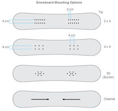 Make the most of your snowboarding experience. Learn how to buy the right bindings to go with your snowboard, your boots and your riding style.