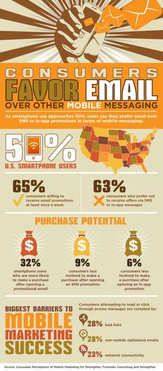 email marketing all is commenting its dead. sees these statistics and it's still alive in the market.