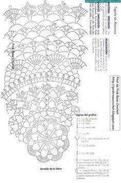 Toalhinha Redonda Croche <i>вязать</i> - GR. PRose Crochet