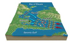 Battle map for the battle of Salamis which stopped the Persians from enforcing the battle of Thermopylae
