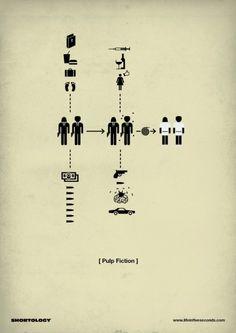 Pulp Fiction Piktogramm Das Leben in 5 Sekunden Fischer Scherz Verlag