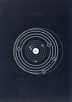 #solar #system #design