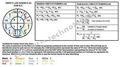 alternating current z formulas ohm's law formula card