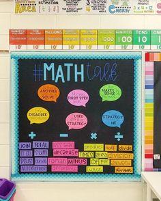 Math Focus Walls, Math Word Walls, 3rd Grade Classroom, Middle School Classroom, Future Classroom, High School, Math Wall, Math Vocabulary Wall, Math 5