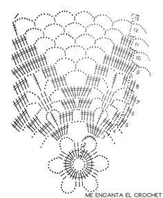 Best 11 Boże Narodzenie – Page 522558363010180738 – SkillOfKing.Com - Her Crochet Crochet Doily Diagram, Crochet Lace Edging, Crochet Mandala, Filet Crochet, Crochet Doilies, Crochet Stitches, Christmas Crochet Patterns, Crochet Snowflakes, Circle Diagram