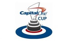 Capital One, Product Description, Curling, Android, Hands, Space, Floor Space, Spaces