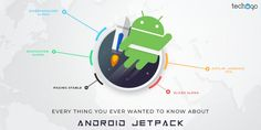 Android Jetpack, is the time changing #technology , which is going to be a part of your Android #app  #development process and is the next-generation technology for the android app development process. In order to explore that how Android Jetpack is going to revise the Android architecture forever, read this blog ahead and unleash the facts related to #android  #Jetpack...