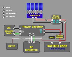 basic wire diagram of a solar electric system