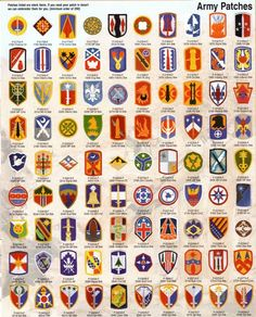 20 Awesome us army uniform patches images