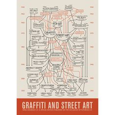 Image of The Feral Diagram: Graffiti and Street Art