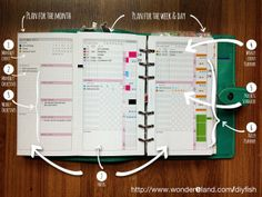 Life Mapping Planner available at DIYFish