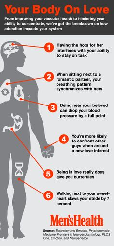 Can't focus on the job? Blame your babe: Being in love can interfere with your brain's ability to stay on task, finds recent research from the University of Maryland. That's not the only way love impacts your day-to-day. Here's what happens to your body when you're head over heels: http://www.menshealth.com/sex-women/your-body-love?cid=soc_pinterest_content-sex_aug14_yourbodyonloveinfographic