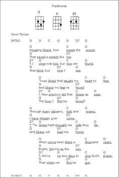 Ukulele chords Amazing Grace