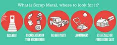 How to sell scrap metal for money?