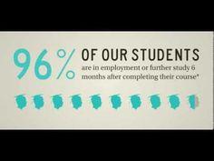 University of Northampton Graduate Case Studies - YouTube Case Study, Graduation, University, Student, Youtube, Moving On, Youtubers, College Graduation, Community College