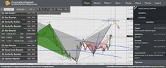 "Special ""HOW TO"" find the BIG harmonic patterns. Webinar with Scott Carney https://www.FormationSeeker.com - June 2nd @ 12p EST. Signup for FREE account and get a FREE MetaTrader 4 Gartley pattern indicator!"