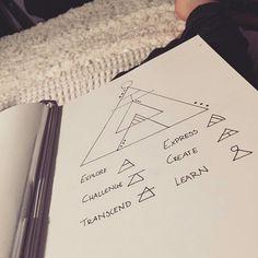 glyph triangles                                                                                                                                                     More