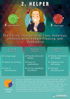 Mbti, Enfj, Enneagram Type 2, Enneagram Test, Personality Psychology, Infj Personality, Personalidad Enfp, Self Discovery, Self Development