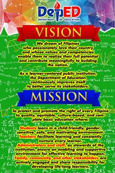 DepEd Mission and Vision for tarp print ft) Birthday Chart Classroom, Classroom Welcome, Classroom Rules Poster, Classroom Charts, Classroom Signs, Classroom Decor, Birthday Charts, Elementary Bulletin Boards, Teacher Bulletin Boards