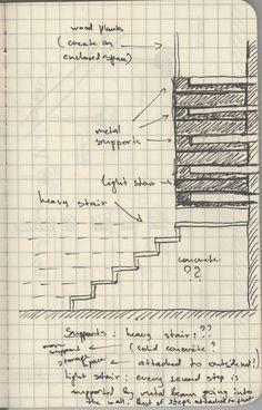 Luis Barragan - Stair Study
