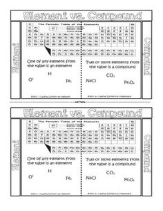 Students can use this foldable to distinguish between elements and compounds on the most basic level.