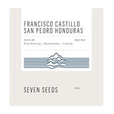 Honduras Francisco Castillo