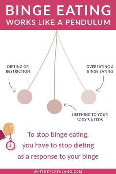 Healthy Living Tips How to Stop Binge Eating and Break the Diet/Binge Cycle Binge Eating, Stop Eating, Stress Eating, Addiction, Eating Disorder Recovery, Intuitive Eating, Mindful Eating, Healthy Living Tips, How To Better Yourself
