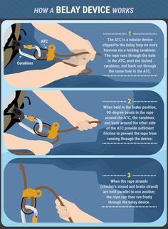 How to move from Indoor to Outdoor Rock Climbing [Guide] - GUIDE to climbing gear. How a belay device works >> www. Rock Climbing Training, Rock Climbing Workout, Rock Climbing Quotes, Indoor Climbing, Climbing Wall, Kids Climbing, Sport Climbing, Rock Climbing Techniques, Rock And Roll