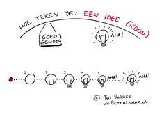 Hoe teken je een idee (icoon)? - de Betekenaar | Visual Recording -