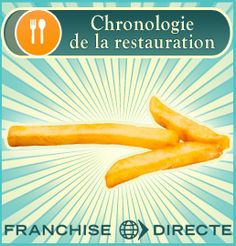 Chronologie de la restauration en franchise : http://www.franchisedirecte.fr/franchisesderestaurants/chronologiedelarestaurationenfranchise/259/343 #franchise #restauration