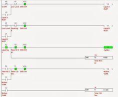 PLC, PLC LADDER, PLC EBOOK, PLC PROGRAMMING,: Basic PLC Ladder Programming Examples 10