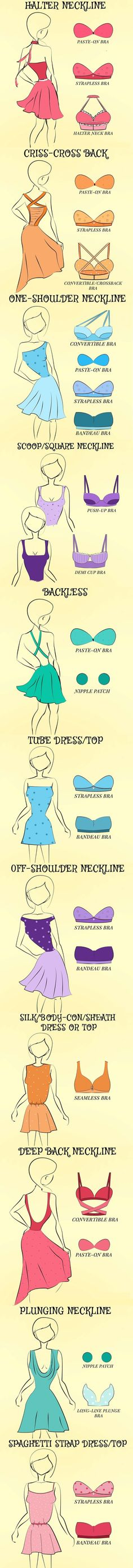 Choosing Best Fitted #Bra for Any #Dress to hide Strap