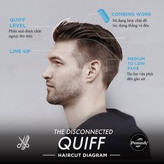 Những biến tấu của kiểu tóc undercut đang gây sốt trên thế giới - Yeah1.com