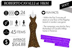 Juicy Facts That Designer Collaboration Superfans Will Love #refinery29  http://www.refinery29.com/2014/11/77347/hm-collaborations-infographic#slide4  Slinky leopard gowns and Italian rooftops? We'll take it.