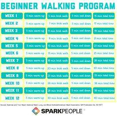 12-Week Beginner #Walking Program | via @SparkPeople