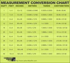 Inches To Feet Printable Conversion Chart For Length Measurement